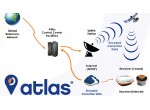 ATLAS® GNSS GLOBAL CORRECTION SERVICE
